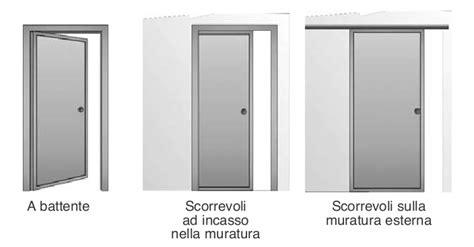larghezza porta porte interne bruno infissi