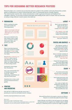 google design research presentation poster templates free powerpoint templates