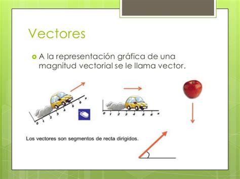 imagenes magnitudes vectoriales magnitudes vectoriales