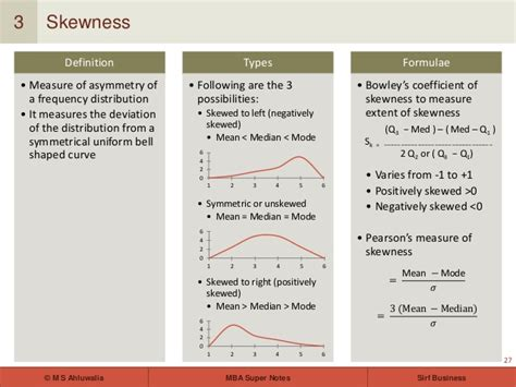 Business Statistics Notes For Mba by Mba Notes Statistics Descriptive Measures