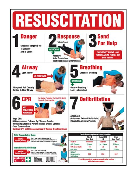 printable cpr instructions cpr wall chart