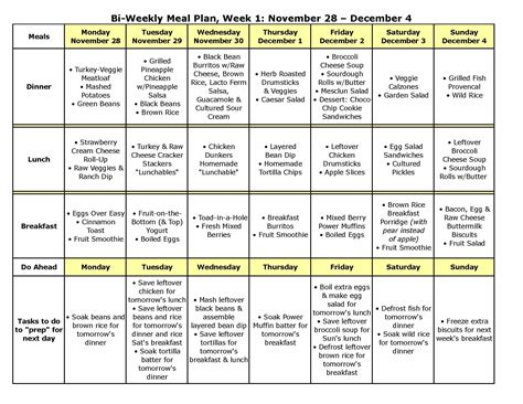 diet menu template bi weekly meal plan 9a has recipes shred it