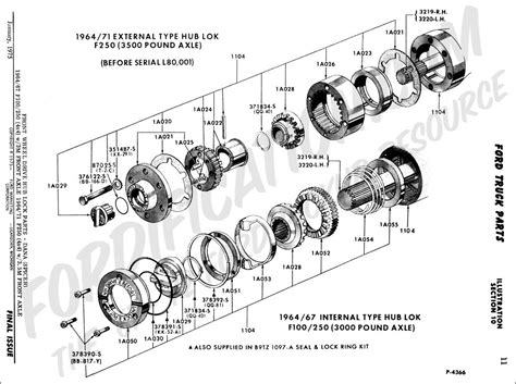 front end parts diagram ford front axle parts diagram ford auto wiring diagram