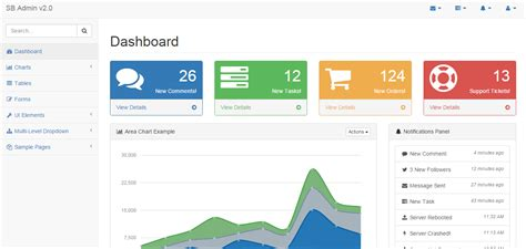 top 5 bootstrap admin dashboard themes