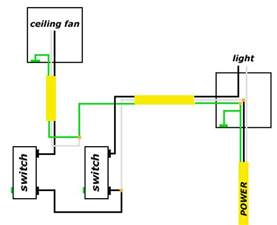 wiring a bathroom light fan combo