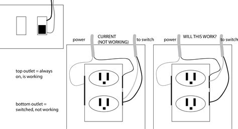 copy wiring diagrams for electrical outlets elisaymk
