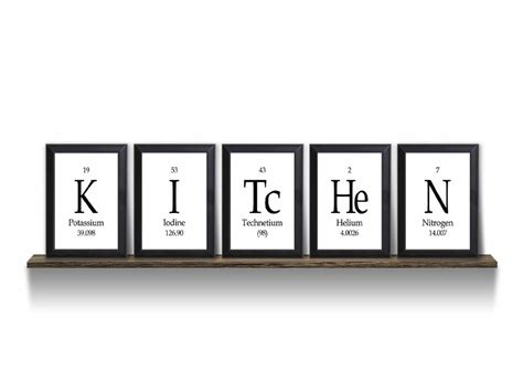 home decor wall plaques kitchen periodic table framed 5 piece wall plaque set each