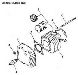 Bombardier 2004 Ds Mini 90 2 Strokes Cylinder