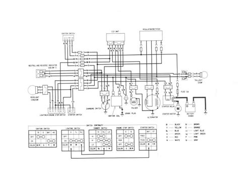 trx300 wiring diagram 1996 wiring diagrams wiring