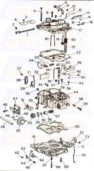 rochester carburetor monojet car wiring diagrams