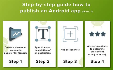 how to publish an android app in play store simple guide for beginners - Publish Android App
