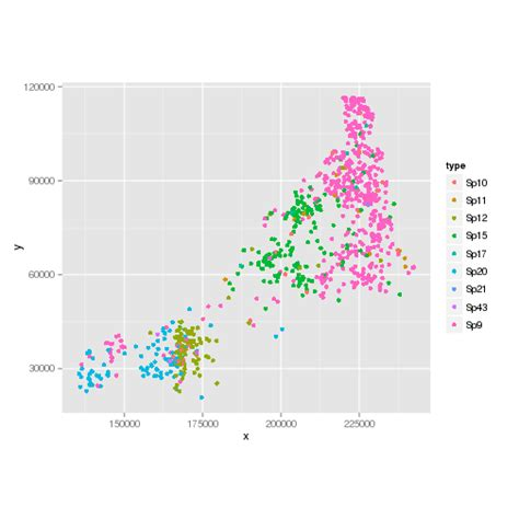 ggplot2 theme for maps cows badgers and tb point pattern analysis