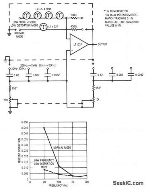 diode stabilised wien bridge oscillator diode stabilised wien bridge oscillator 28 images oscillator circuit page 22 oscillator