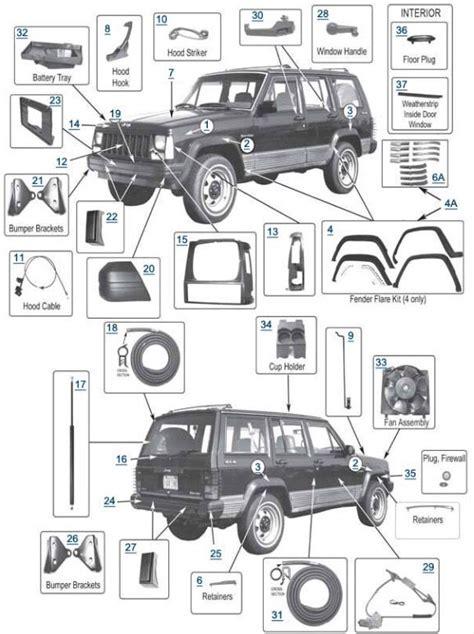 2001 jeep door wiring diagram efcaviation