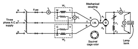3 phase induction motor no load current calculation load test on three phase induction motor your electrical home