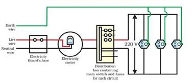 physics is domestic electric circuit