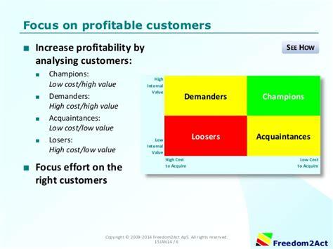 sle of portfolio freedom2act sales portfolio management