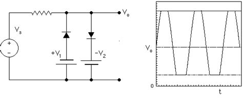 diode clipping circuit theory diode limiter circuit analysis 28 images power supply current limiter circuit radio