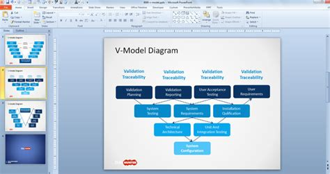 Software Powerpoint Templates free v model powerpoint template diagram
