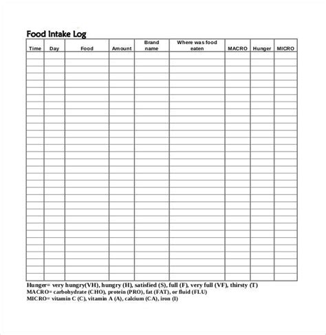 food waste log template foodfash co