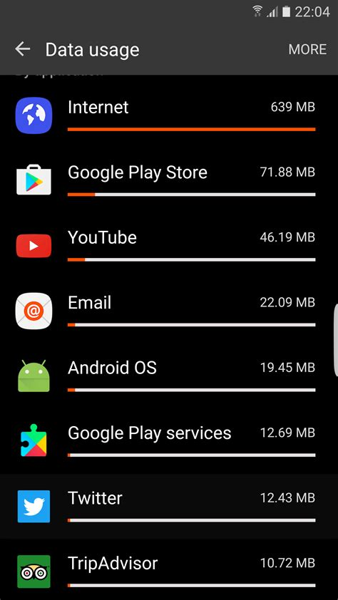 android os data usage android os data usage vodafone eforum