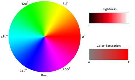 hsl color hsl color representation