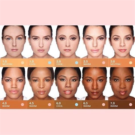 warm or cool skin tone page 3 the fashion spot 130 best images about skin on pinterest more best soft