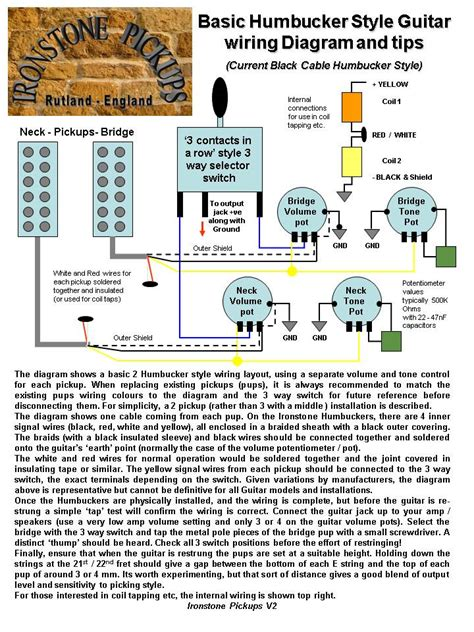humbucker wiring diagram ironstone electric guitar