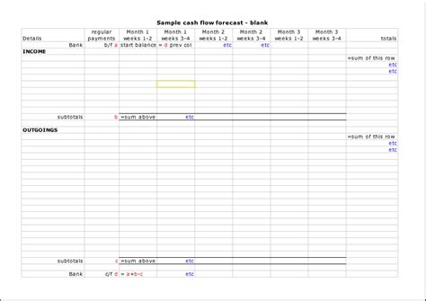 Blank Cash Flow Template Professional Templates For You Weekly Flow Template