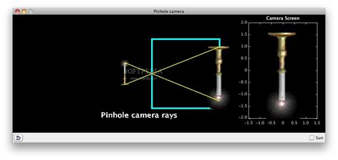 model of pinhole the pin model models picture