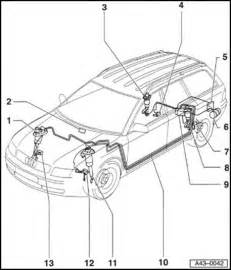 Audi Brake System Failure Anybody Diagram Of The Air Suspension System P Id