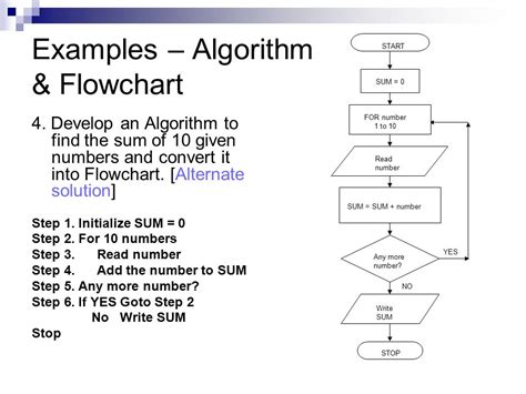 algorithm and flowchart exles exles of algorithms and flowcharts create a flowchart