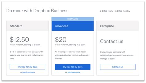 dropbox valuation 2017 saas websites content copy and design ideas for the