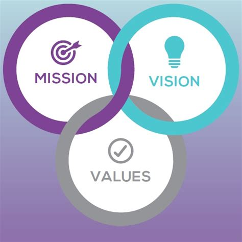 vision mission values new company mission vision and values skinviva