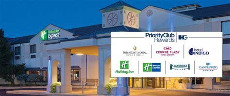 Priority Club Inn Express