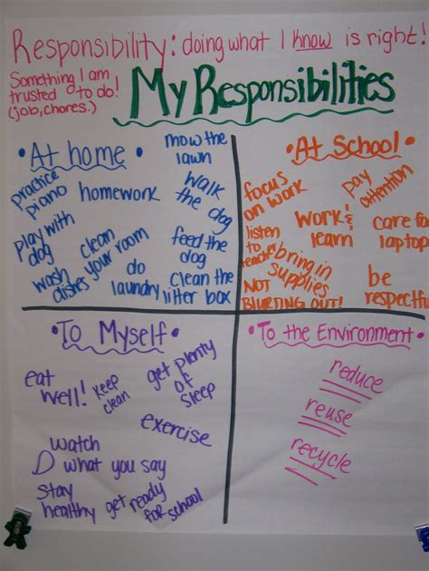 school counselor responsibilities pawsitive school counseling goal setting and