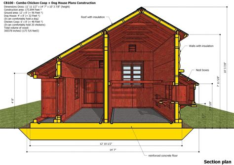 broiler chicken house design best poultry house plans for 1000 chickens with home
