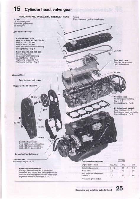 audi a6 repair manualugg stovle service manual audi 100 a6 repair manual service manual audi 100 a6 repair manual audi 100