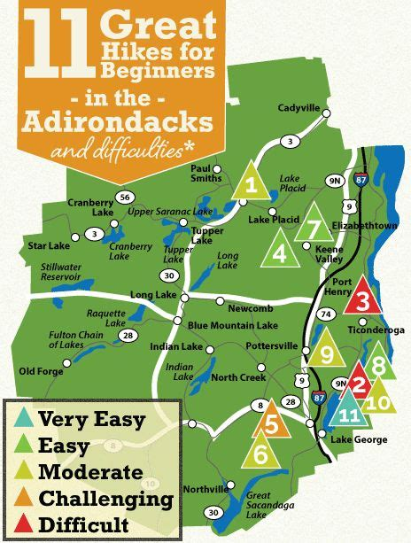 steamboat zipline coupon 66 best images about the adirondack mountains on pinterest