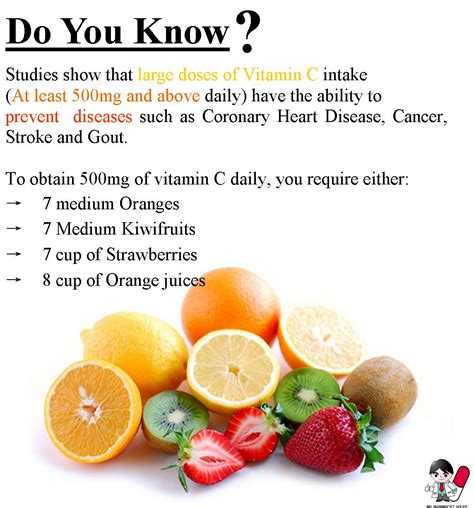 vitamin c carbohydrates vitamin c deficiency signs and symptoms