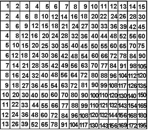 time table sheet times table sheet