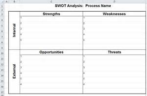 swot matrix template swot analysis templates 187 subway maps