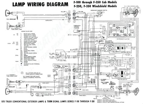 ford  trailer wiring diagram collection