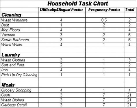 10 best images of adult household chore charts chore