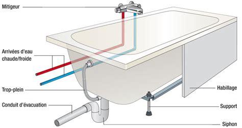 installation mitigeur baignoire tutoriel comment poser une baignoire sur pieds