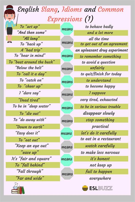 Idioms And Slangs slang idioms and common expressions 1 3 anglais