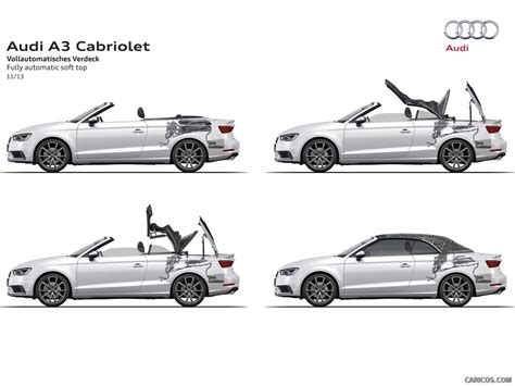 audi  cabriolet  fully automatic soft top technical drawing hd wallpaper