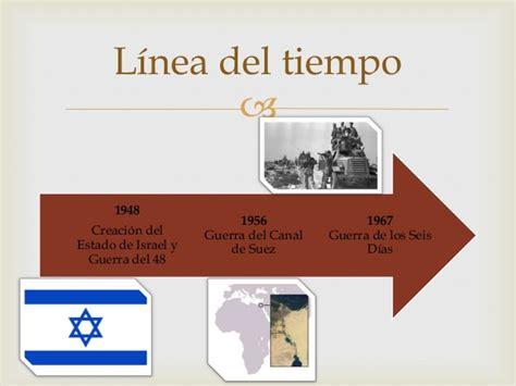 la l 237 nea del horizonte linea del tiempo de israel l 237 nea del tiempo conflicto 225 rabe israel 237
