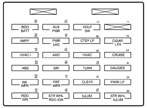 2002 gmc envoy fuse box diagram wiring diagrams