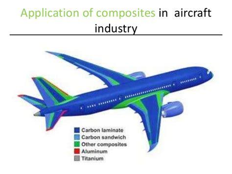 Low Maintenance by 2 Textile Reinforced Composites